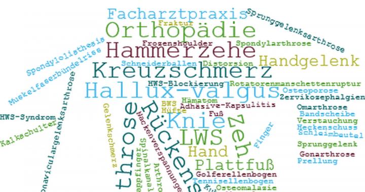 Orthopaedie Braunschweig amTHEATER Dr. U. Schlippert